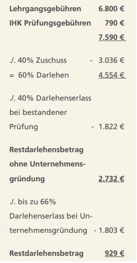 Finanzierungsbeispiel, Meisterausbildung Gastronomie, Restaurantmeister, Küchenmeister
